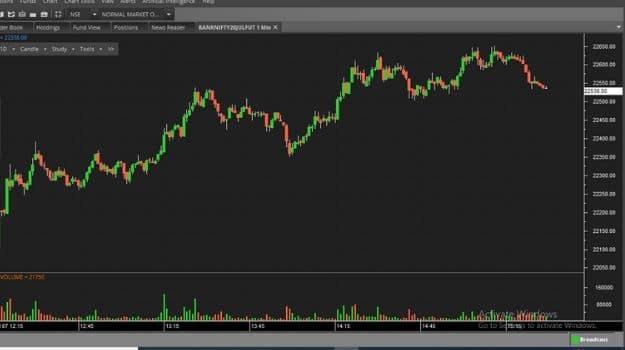 Market Today Nifty Bank Nifty Prediction Tomorrow Nifty50stocks